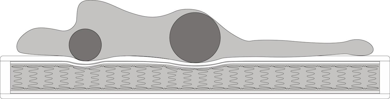 Sdraiata materasso ortopedico