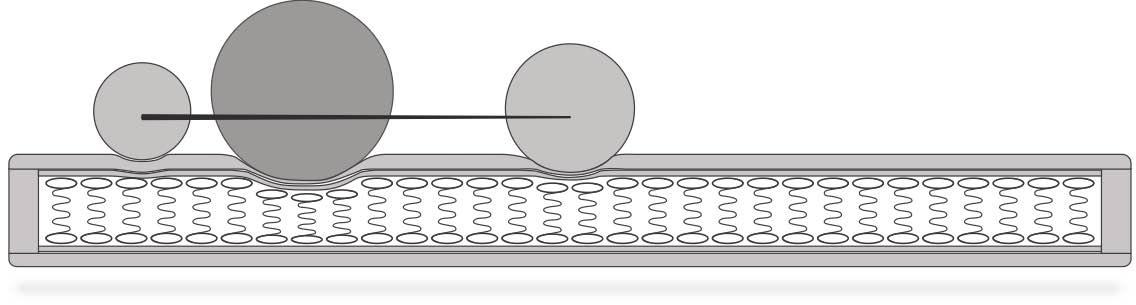 Molleggio del materasso 600 bonnel super ortopedico